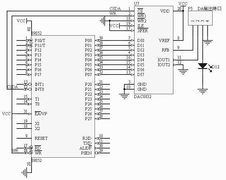 数模转换dac0832的应用